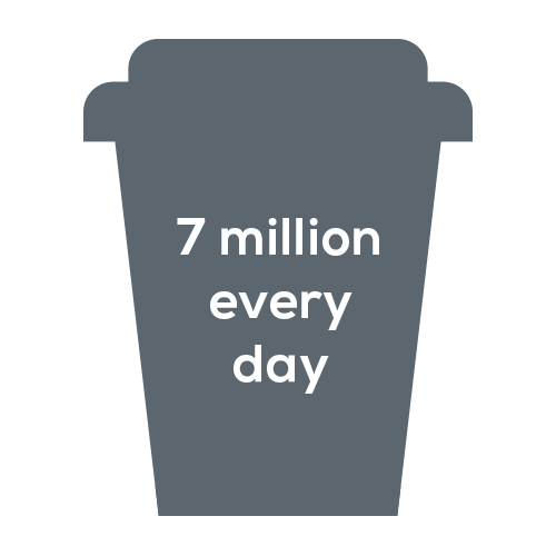 7 million disposable cups